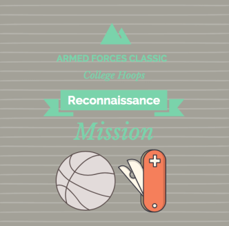 college-basketball-eye-test-reconaissance
