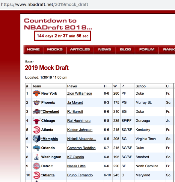 NBA Mock Draft snapshot nbadraft.net February 3 2019
